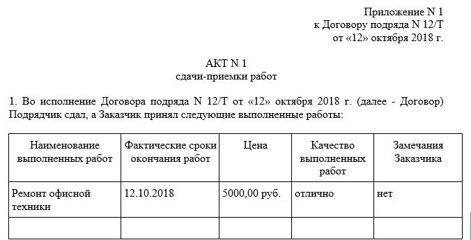 Продажа долга юридического лица коллекторам